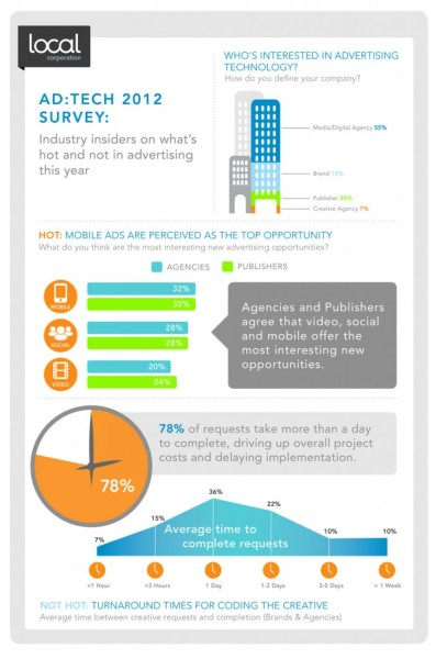 adtech_survey_infographics_0412-677x1024.jpg