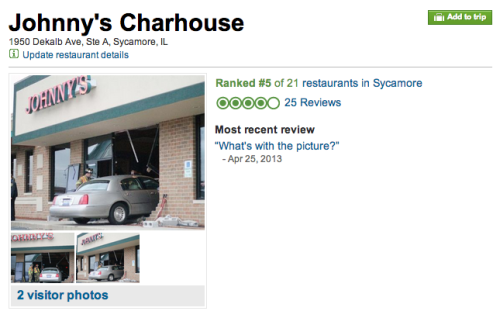 All the really good restaurant reviews are on Trip Advisor.