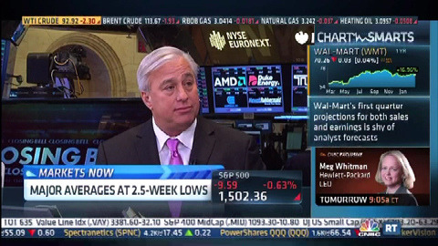 Ed Butowsky on CNBC 2-21-13 on Flickr.Ed Butowsky, wealth manager, financial advisor, and managing partner of Chapwood Investment Management, joins CNBC The Closing Bell to discuss how important earnings reports are in times with such worries as sequestration and global slow down.