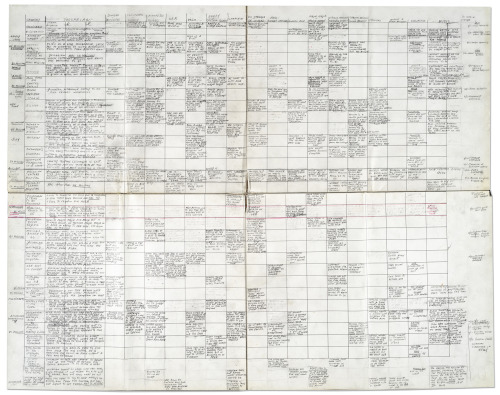 fatmanatee:  jhermann:  Joseph Heller's handwritten timeline/character chart for Catch-22. Click through for the full image. (from Flavorwire)  A+ flavorwire