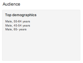 Well, I've got a pretty specific demographic on my YouTube page…