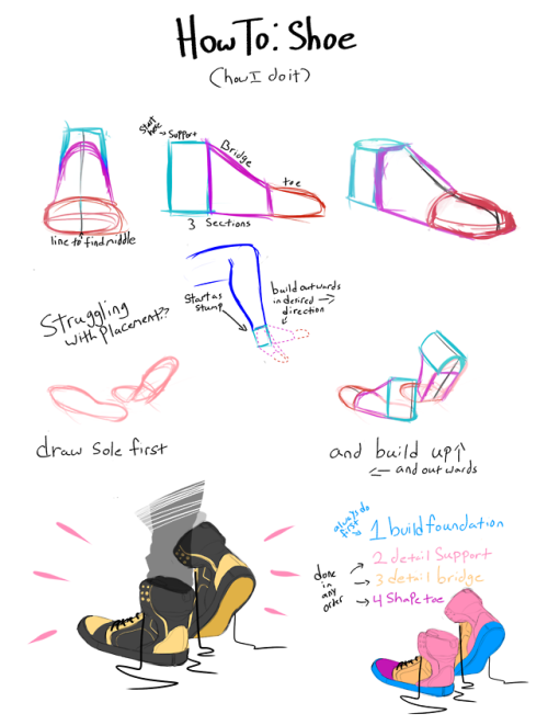 tutorial art tutorial shoes shoe anatomy 18k