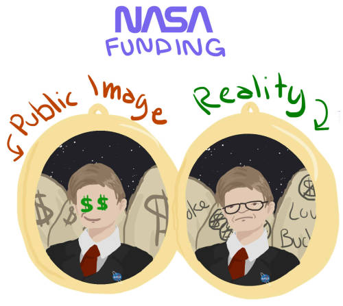 "space-tart:  Illustrated Misconception: NASA is already over-funded, and will not be affected by the recent budget cuts. In a 1997 poll, people were found to estimate NASA's share of the federal budget was around 20%. ""Had this been true,"" Launius writes, ""NASA's budget in 1997 would have been $328 billion."" In actuality  NASA receives less than one percent of the Federal budget each year- a budget that has been diminishing since the early 1990s. [Launius 174, ""Public Opinion Polls and Perceptions of US Human Spaceflight""]  For those of you who want to continue NASA's progress- you're not alone! Popular television host and ""Big Think"" speaker, Bill Nye, has this to say on the matter: ""If the Earth gets hit by an asteroid, it's game over. It's control-alt-delete for civilization."" The benefits of improving the budget for NASA don't just end at defense, but to improve current technology, including noninvasive medical technology. Anonymous nay-sayers to the idea of stopping the 2013 budget cuts to NASA funding say ""Perhaps NASA needs to sharpen its priorities, and drop the whiz bang stuff. ""Because its there"" is not a sufficient justification for a bunch of new toys."" (sfbaywalk, Washington Post) However, if you enjoy satellite television, artificial limbs, MRI and CAT scans, breast cancer screenings, heating protection materials used by firefighters, freeze-dried food, solar energy, water filters, smoke detectors, or even memory foam mattresses then you have NASA to thank for these devices, and the lists goes on and on and on… [Visit here to learn more about ""Penny 4 NASA""]"