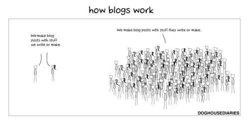 laughingsquid:  How Blogs Work  Basically.
