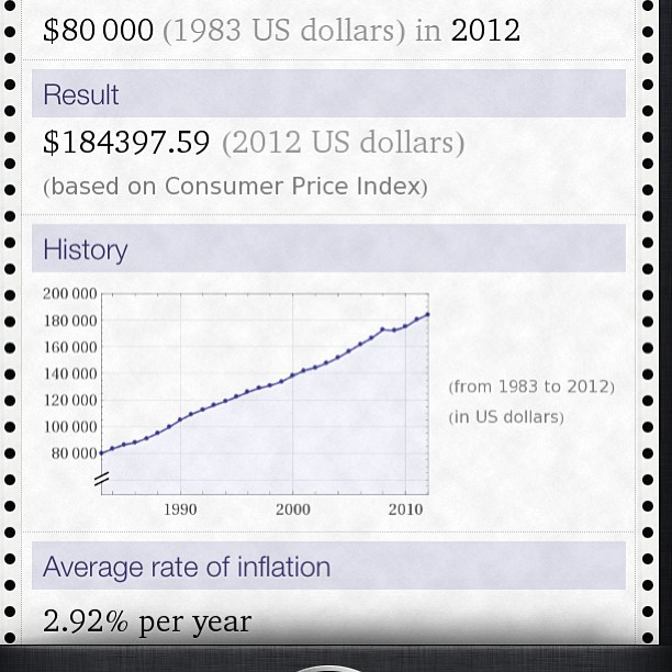 While watching Trading Places, for fun I asked Siri what $80,000 from 1983 would convert to in 2012. Here's the answer >