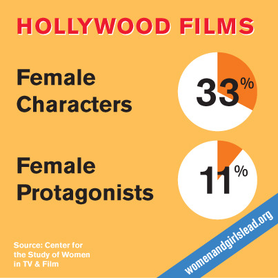 The dearth of female protagonists. Sigh.