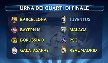 quarterfinals of the champions league