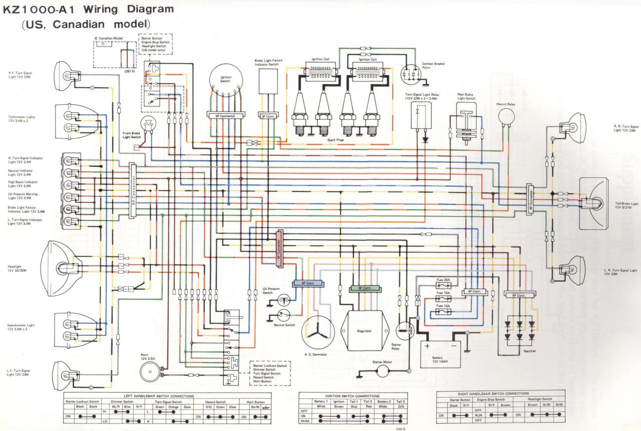 kawasaki kz900 wiring diagram kz200 wiring diagram wiring