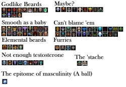 tinkeringabout:  All dota 2 Beards  Lol what is this…