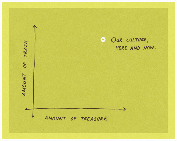 "Illuminating Quotes, Visualised. Part I: ""Ours is a culture and a time immensely rich in trash as it is in treasures."" - Ray Bradbury  by mappleton"
