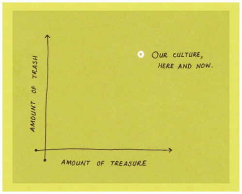 "ilovecharts:  Illuminating Quotes, Visualised. Part I: ""Ours is a culture and a time immensely rich in trash as it is in treasures."" - Ray Bradbury  by mappleton"