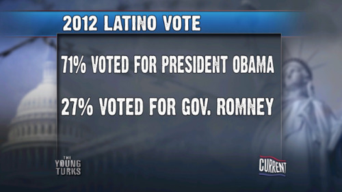 2012 Latino Vote