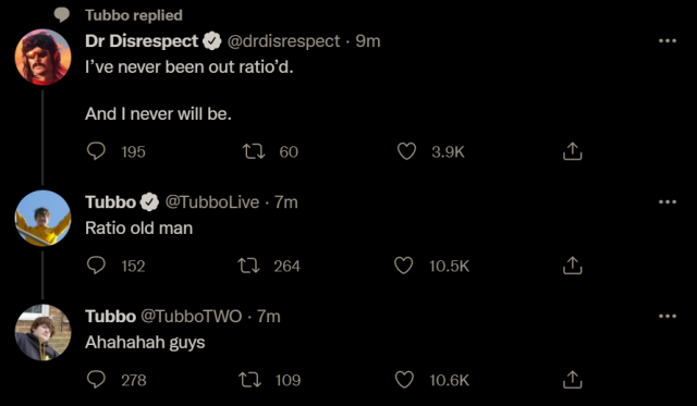 3 tweets: Dr Disrespect: I've never been out ratio'd. And I never will be.  TubboLive: Ratio old man  TubboTWO: Ahahahah guys