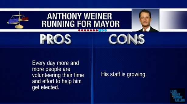 Jimmy Fallon looks at the pros and cons of Anthony Weiner running for mayor of New York City.