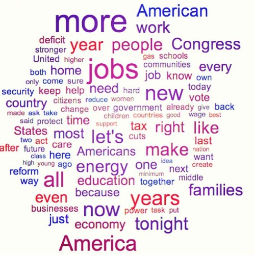 #Obama's #StateoftheUnion in a word cloud. #More #American #Jobs