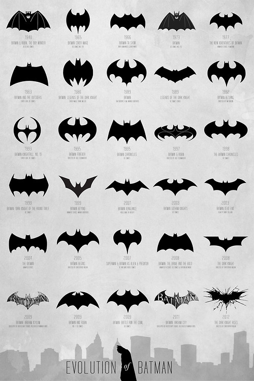 ilovecharts:   BATMAN: AN ILLUSTRATED EVOLUTION