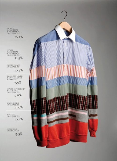 Stacked Shirt Chart, Gareth Holt