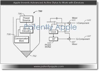 "New Apple patent describes an ""Active Stylus"". While a traditional stylus is merely a more accurate 'poking device', able to be used on a smaller touchscreen with more accuracy than a fingertip, some such as the Samsung S Pen have run into problems with some users reporting slow response times from the stylus. The new Apple patent bills itself as being an 'active stylus', with embedded electronics able to make for a more sensitive and responsive input device.   Unlike conventional styluses which work passively by blocking electric field lines between the drive and sense electrodes of a capacitive touch sensor panel, the styluses disclosed in this patent filing can either act as a drive electrode to create an electric field between the drive electrode and the sense lines of a mutual capacitive touch sensor panel, or as a sense electrode for sensing capacitively coupled signals from one or more stimulated drive rows and columns of the touch sensor panel or both. These active styluses can significantly improve stylus sensing on a mutual capacitive touch sensor panel without incurring significant additional cost."