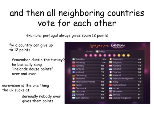 regenbogentraum:  so basically we hate eurovision but we watch it anyway