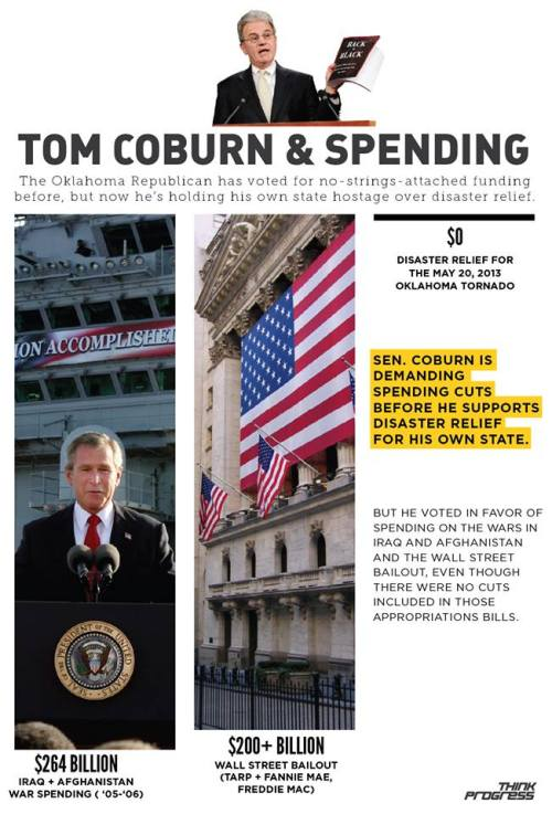 think-progress:  Oklahoma Senator Tom Coburn on spending:Iraq war v. Bank bailout v. Oklahoma tornado relief