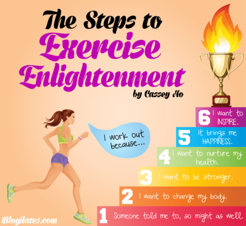 blogilates:  Where do you land on the Steps to Exercise Enlightenment? I just made this chart after having an inspirational talk with a fellow fitness friend. You can read more into what each level means on my blog [click here] and see what it says about you. Please share, pin, reblog and ask your fit fam where they land! You gotta be honest with yourself though to reach enlightenment! <3 Cassey