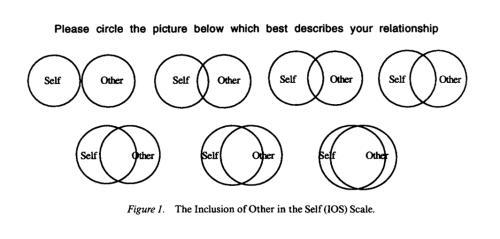 diagram text