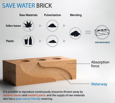 Here are some interesting water-saving products for the home you might not have thought of.