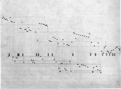 itwonlast:  La Dernière Clé de Marienbad, published in the special issue of Cahiers du Cinema devoted to Last Year at Marienbad, shows us the sheet created by script girl Sylvette Baudrot to keep track of all the different timelines in the film. Resnais asked to have it printed upside down. (via)