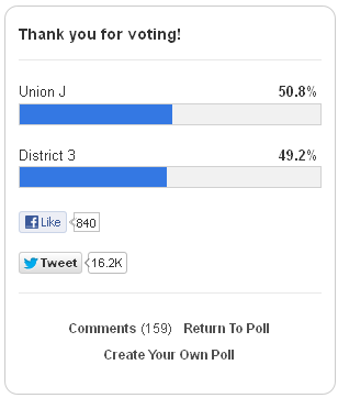 We're going down you guys!! It's so close. Everyone needs to Vote Union J as the 'Best Breakthrough Artist of 2012' for the Celebritian Awards!! There's only 20 minutes left to vote. SO GO DO IT NOW!! Click here to vote.