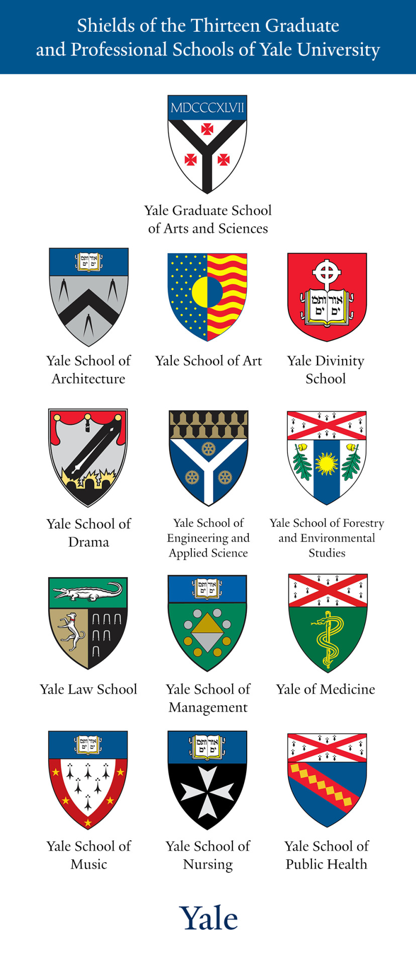 Here are the shields representing all thirteen of Yale's graduate and professional schools. Look out for these symbols all over campus this graduation weekend!