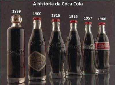 The historical timeline: Coca Cola