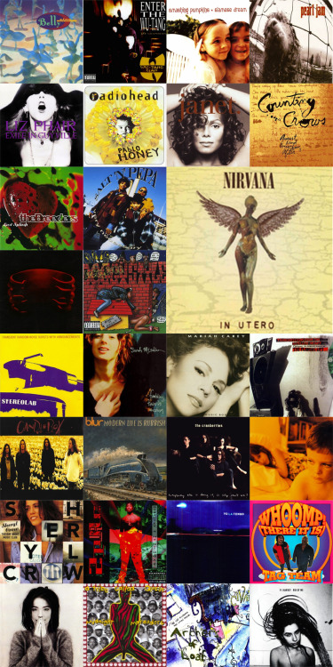 This list of albums that are now 20 years old will blow your mind.