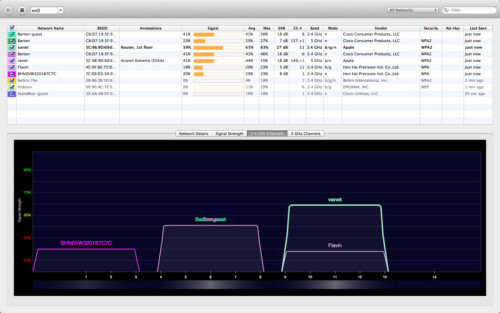 WiFi Explorer:     Easily scan, find and monitor all 802.11 wireless networks around you using your Mac's built-in Wi-Fi interface.   Mac App Store