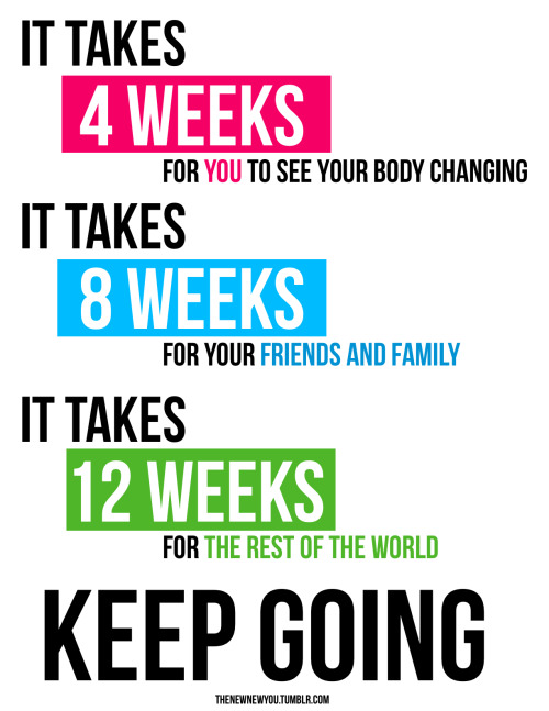 gonnabeaskinnyme:  weight loss blog! lets do this together!!