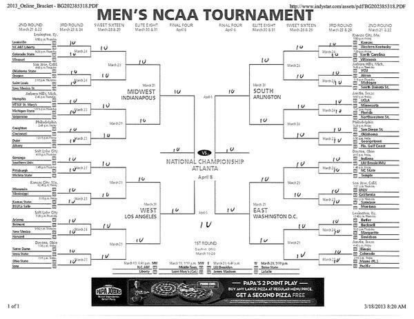 Indianapolis Mayor Greg Ballard has a cool bracket. (via)