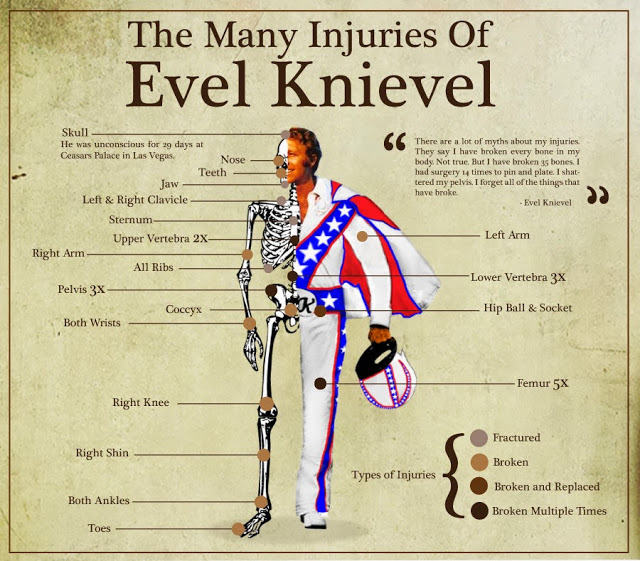 Evel - The King http://bit.ly/10GjaaX
