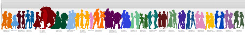 "tordles:  cocokat:  dailylifeofadisneyfreak:  I'M THE SAME HEIGHT AS ARIEL. *SCREAMS*  i'm the same height as shang B')  im the same height as marina from sinbad  NOT ONE PERSON IS 5'8"" IT'S ONLY 5'7"" OR 5'9"" WTF"