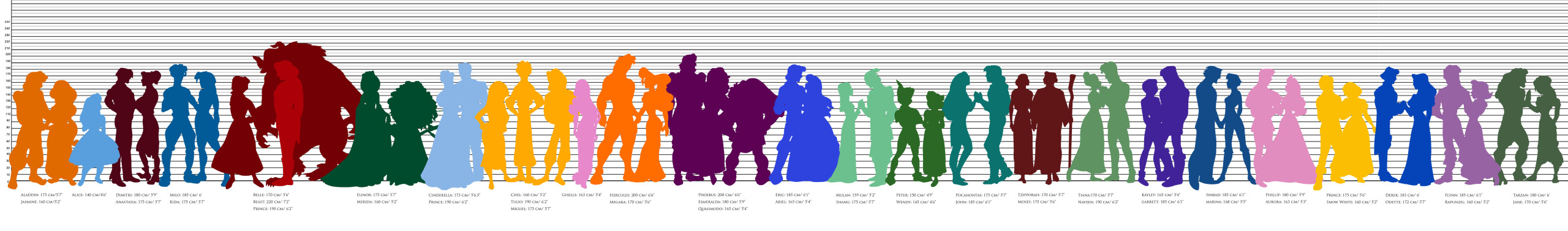 thatdisnerd:  Alice is 4'6?!? I knew she was tiny, but whoa! As a short person myself I feel proud.