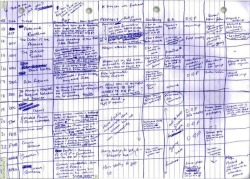 "(via Read J.K Rowling's Hand-Written Plan For ""Harry Potter And The Order Of The Phoenix"") COOOOOOOOOOOL!"