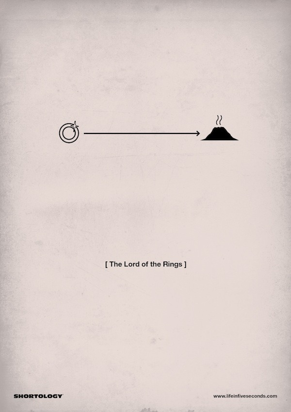 The plots of movies conveniently broken down into clever pictograms: The Lord of the Rings.