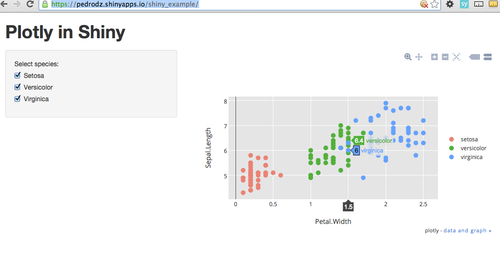 How to publish R and ggplot2 to the web (Revolutions)