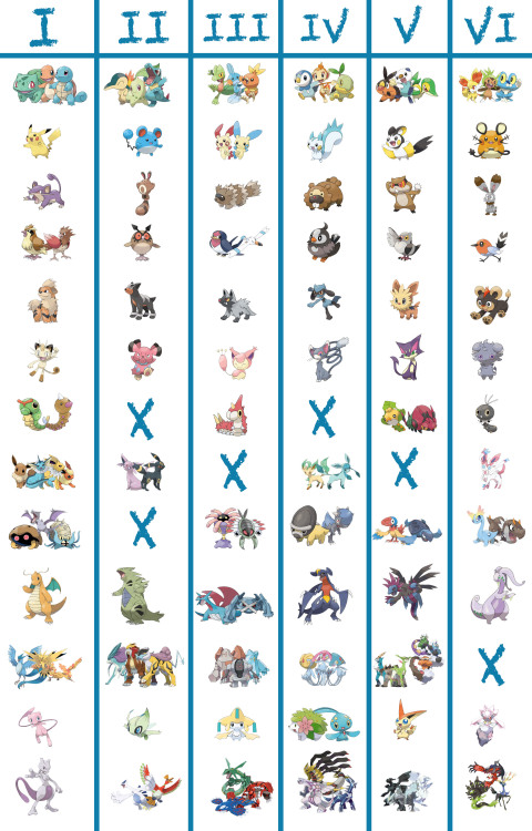 how to change traded pokemon names in oras