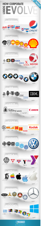 An #Infographic Illustrating the Evolution of Corporate Logos