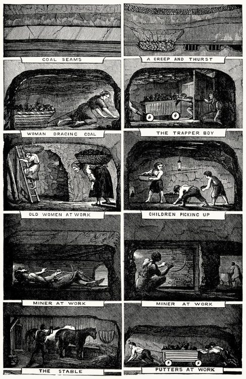 Sections of an English coal mine.  From The underground world, by Thomas Wallace Knox, Hartford, 1877.  (Source: archive.org)