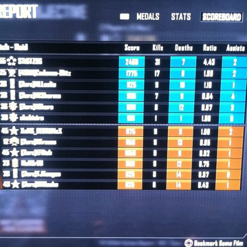 Because I murdered. #mw3 #cod #gamer #gametime
