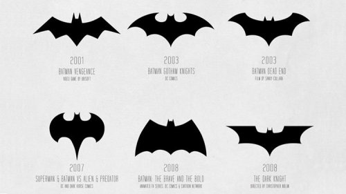 fastcodesign:  Holy branding, Batman! Click here to see the full infographic detailing the evolution of this iconic logo.
