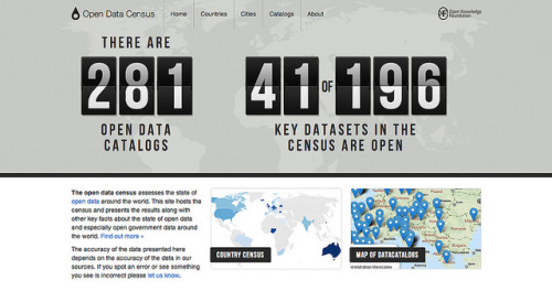 sunlightcities:  The Open Data Census is aiming to track the state of open data globally. Learn more about this project at the Open Knowledge Foundation Blog.  HMMMMM