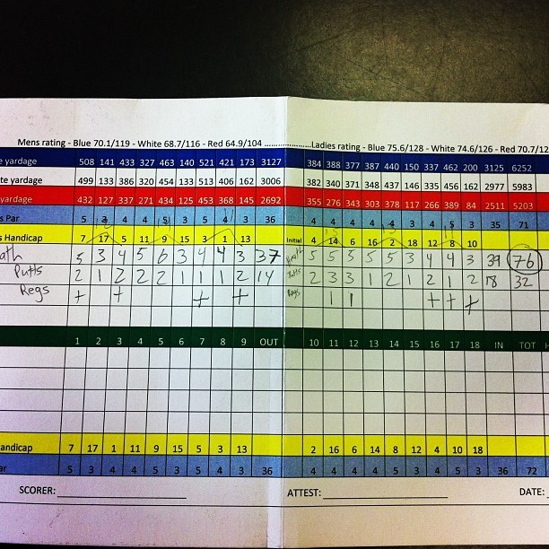 One of the better scorecards I've turn in lately. 5 over par, despite a stiff 15mph wind from the North. #jebspacificadventure  (at Ocean Shores Golf Course)