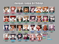 ichuu:  dangan ronpa birthday chart! have fun with this i'm going to bed good night