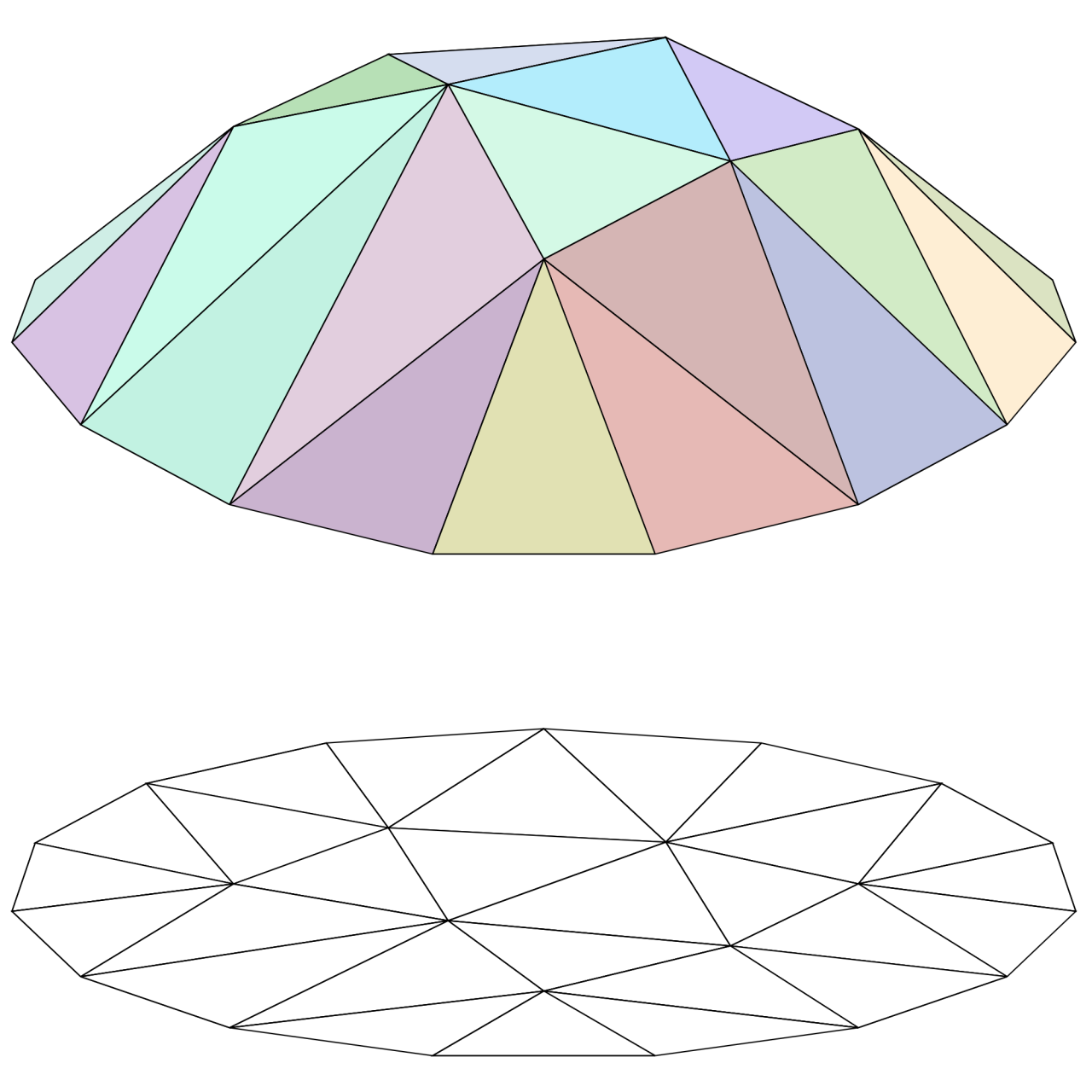 A piecewise linear function in two dimensions (top) and the convex polytopes on which it is linear (bottom).
